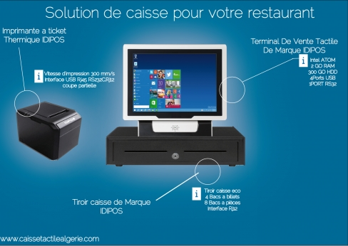 Description d'une solution de caisse